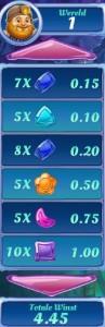 kristal meter gemix